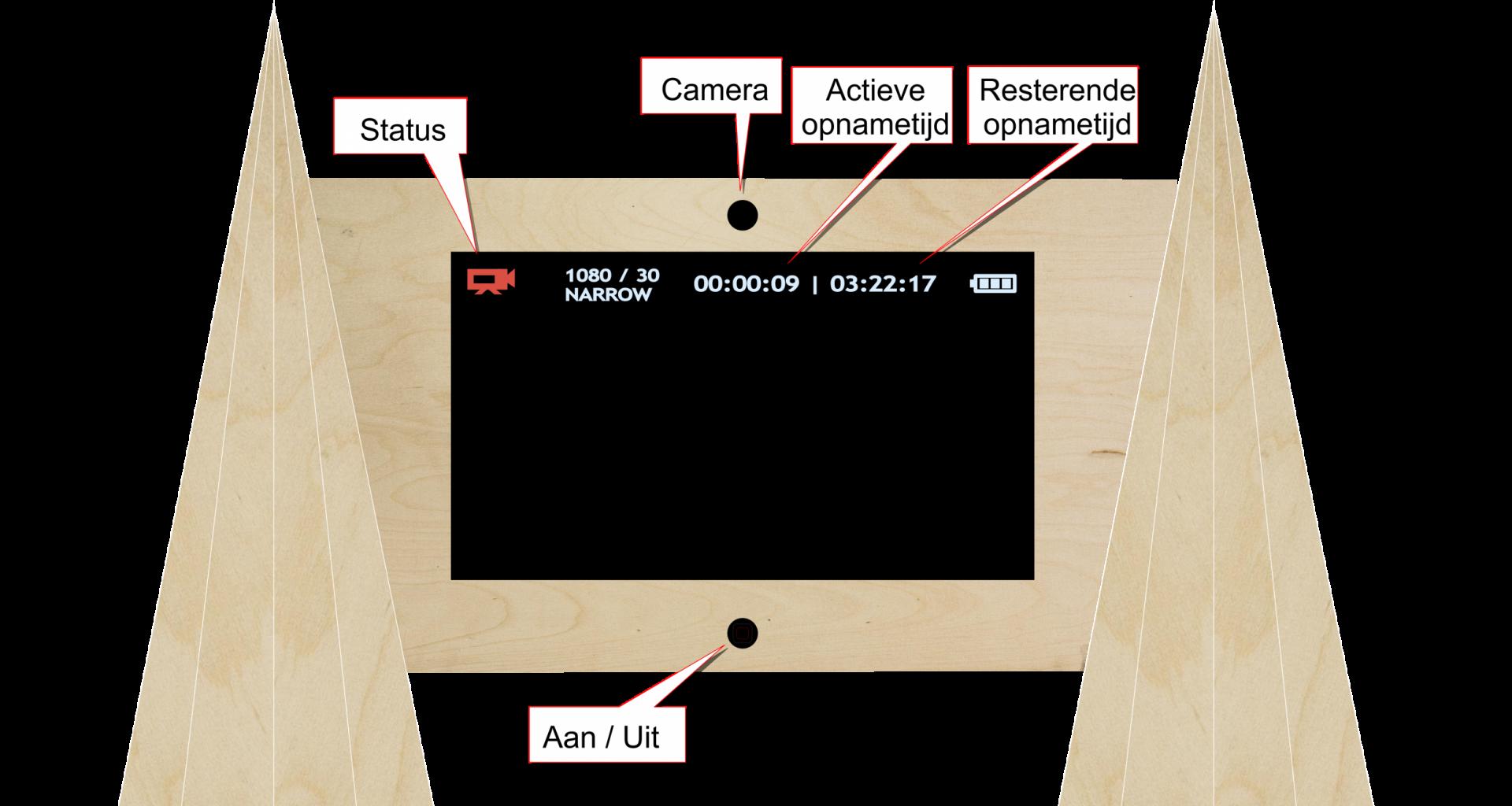 Videobooth Retro X1 - Display info